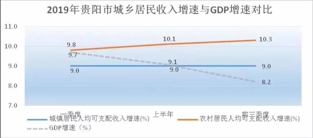 """贵阳人均gdp_贵州这座城市被称为""""江南煤都"""",煤炭丰富,人均GDP仅次于贵阳"""