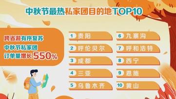 旅游市场有序复苏  贵阳居中秋节私家团目的地榜首