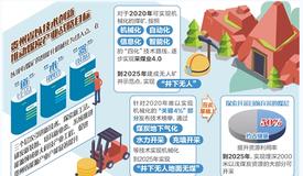 央媒看贵州丨贵州以技术创新推动煤炭产业革命